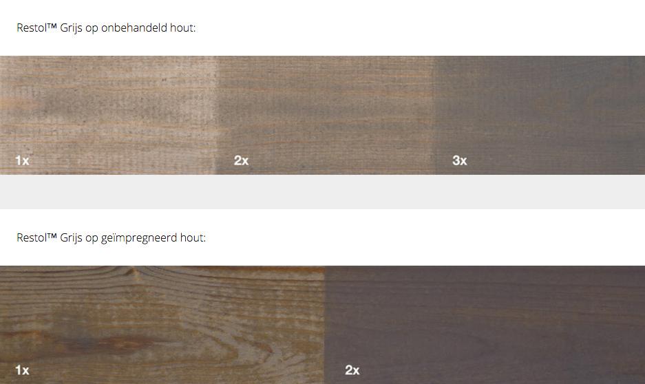 RESTOL Holzöl grau (1 liter)